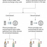 Leer Noticia - Suiza es el primero en lanzar la aplicación de notificación de exposición con la API de Apple y Google (ING)